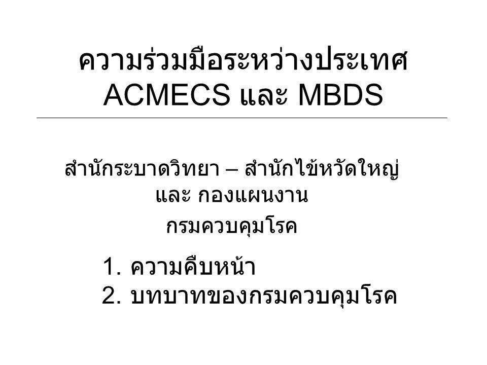 MBDS* and ACMECS** MBDS (Mekong Basin Disease Surveillance) 2001 ลงนาม MOU ๕ ปี ที่จีน 2007 ลงนามขยาย MOU ที่เจนีวา ** ACMECS ( Ayeyawady-Chao Phraya – Mekong Economic Cooperation Strategy) 2005 มี sector ด้าน Public Health ให้ไทยเป็น coordinator
