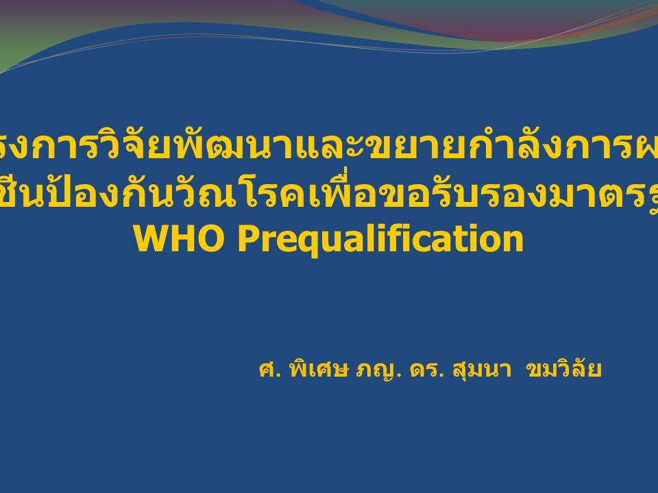 ศ. พิเศษ ภญ. ดร. สุมนา ขมวิลัย โครงการวิจัยพัฒนาและขยายกำลังการผลิต วัคซีนป้องกันวัณโรคเพื่อขอรับรองมาตรฐาน WHO Prequalification