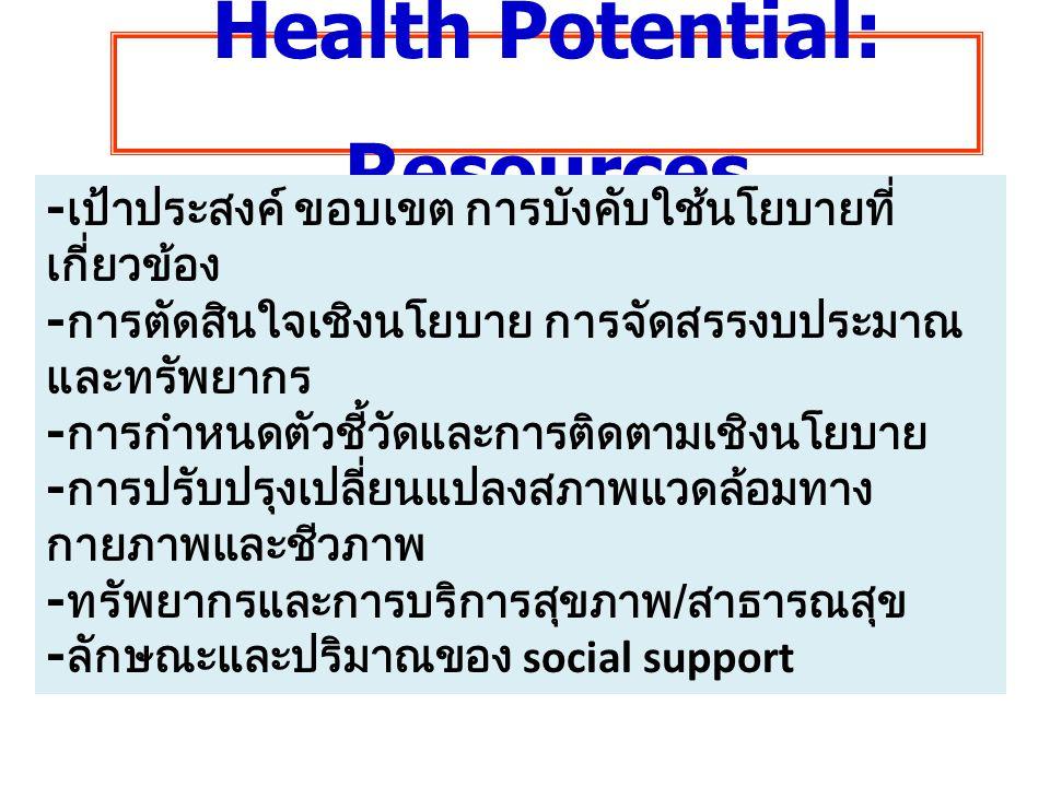 Health Potential: Resources - เป้าประสงค์ ขอบเขต การบังคับใช้นโยบายที่ เกี่ยวข้อง - การตัดสินใจเชิงนโยบาย การจัดสรรงบประมาณ และทรัพยากร - การกำหนดตัวช