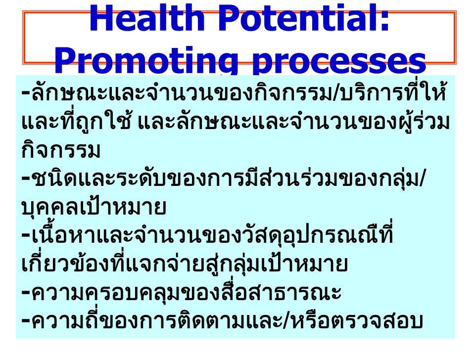 Health Potential: Promoting processes - ลักษณะและจำนวนของกิจกรรม / บริการที่ให้ และที่ถูกใช้ และลักษณะและจำนวนของผู้ร่วม กิจกรรม - ชนิดและระดับของการม