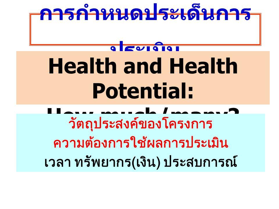 การกำหนดประเด็นการ ประเมิน Health and Health Potential: How much/many? วัตถุประสงค์ของโครงการ ความต้องการใช้ผลการประเมิน เวลา ทรัพยากร ( เงิน ) ประสบก