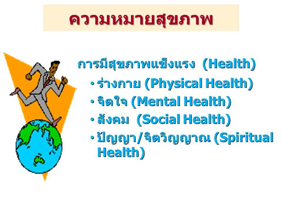 การมีสุขภาพแข็งแรง (Health) ร่างกาย (Physical Health) จิตใจ (Mental Health) สังคม (Social Health) ปัญญา/จิตวิญญาณ (Spiritual Health) การมีสุขภาพแข็งแรง (Health) ร่างกาย (Physical Health) จิตใจ (Mental Health) สังคม (Social Health) ปัญญา/จิตวิญญาณ (Spiritual Health) ความหมายสุขภาพ