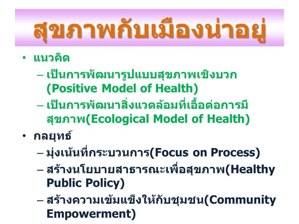 สุขภาพกับเมืองน่าอยู่ แนวคิด – เป็นการพัฒนารูปแบบสุขภาพเชิงบวก (Positive Model of Health) – เป็นการพัฒนาสิ่งแวดล้อมที่เอื้อต่อการมี สุขภาพ(Ecological Model of Health) กลยุทธ์ – มุ่งเน้นที่กระบวนการ(Focus on Process) – สร้างนโยบายสาธารณะเพื่อสุขภาพ(Healthy Public Policy) – สร้างความเข้มแข็งให้กับชุมชน(Community Empowerment)