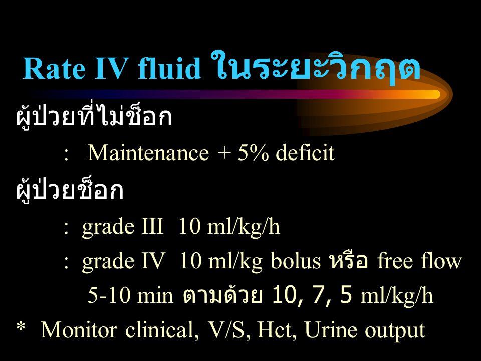 Rate IV fluid ในระยะวิกฤต ผู้ป่วยที่ไม่ช็อก : Maintenance + 5% deficit ผู้ป่วยช็อก : grade III 10 ml/kg/h : grade IV 10 ml/kg bolus หรือ free flow 5-1