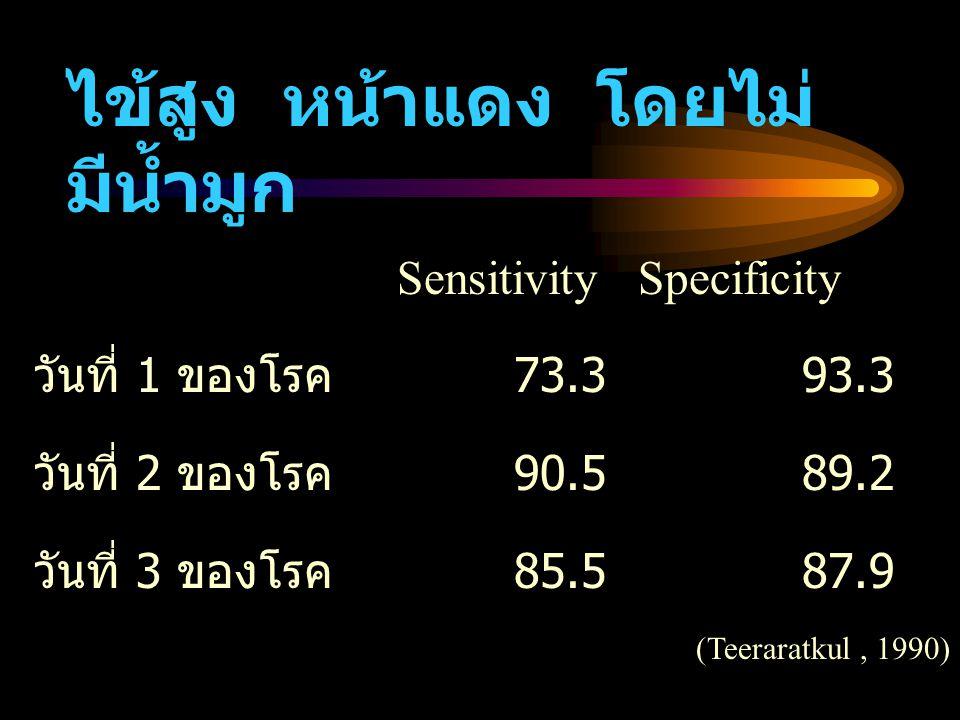 ไข้สูง หน้าแดง โดยไม่ มีน้ำมูก Sensitivity Specificity วันที่ 1 ของโรค 73.393.3 วันที่ 2 ของโรค 90.589.2 วันที่ 3 ของโรค 85.587.9 (Teeraratkul, 1990)