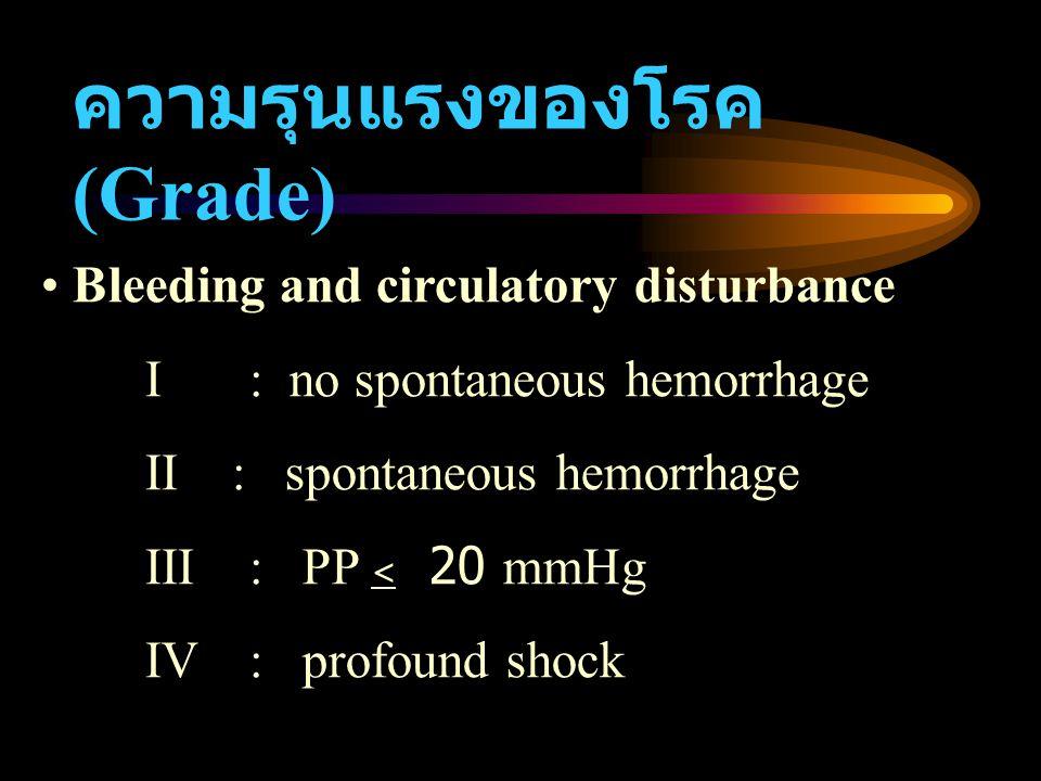 ความรุนแรงของโรค (Grade) Bleeding and circulatory disturbance I: no spontaneous hemorrhage II : spontaneous hemorrhage III: PP < 20 mmHg IV: profound