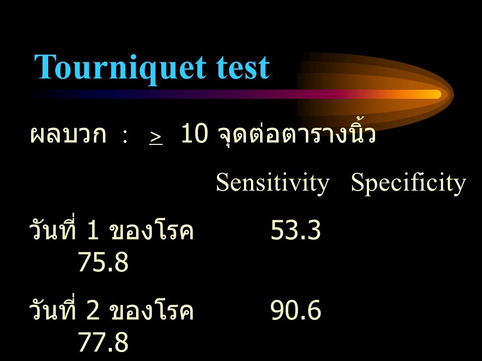Tourniquet test ผลบวก : > 10 จุดต่อตารางนิ้ว Sensitivity Specificity วันที่ 1 ของโรค 53.3 75.8 วันที่ 2 ของโรค 90.6 77.8 วันที่ 3 ของโรค 98.7 74.2