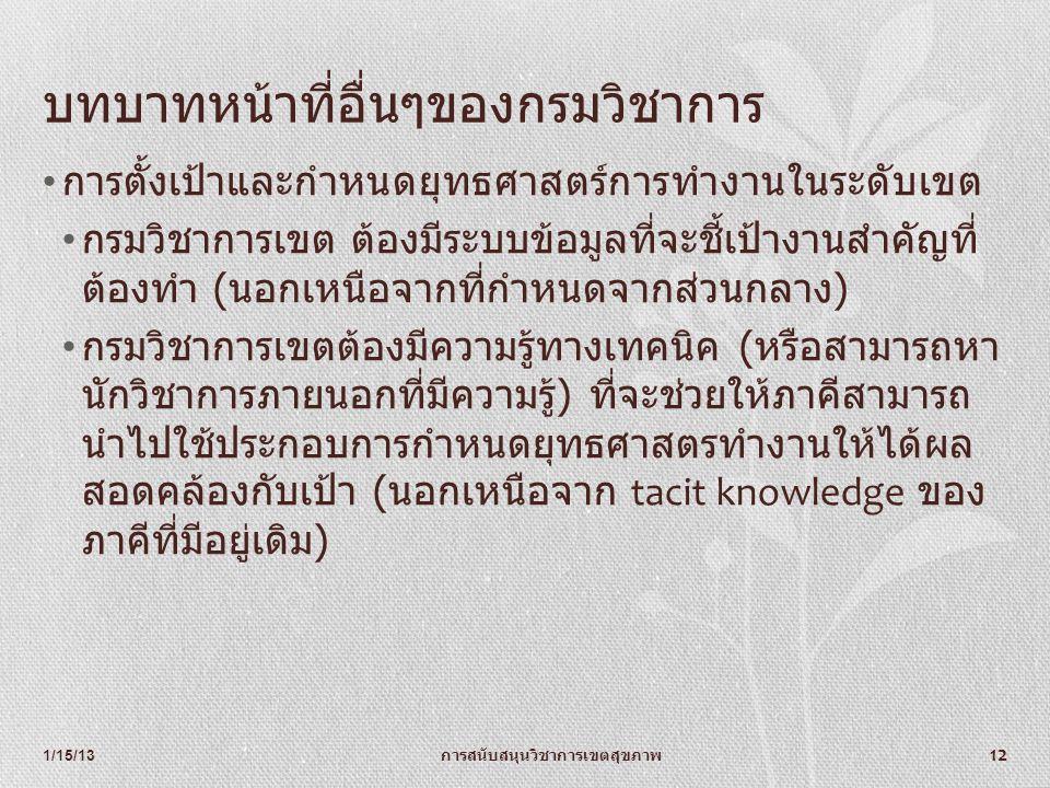 บทบาทหน้าที่อื่นๆของกรมวิชาการ การตั้งเป้าและกำหนดยุทธศาสตร์การทำงานในระดับเขต กรมวิชาการเขต ต้องมีระบบข้อมูลที่จะชี้เป้างานสำคัญที่ ต้องทำ ( นอกเหนือ