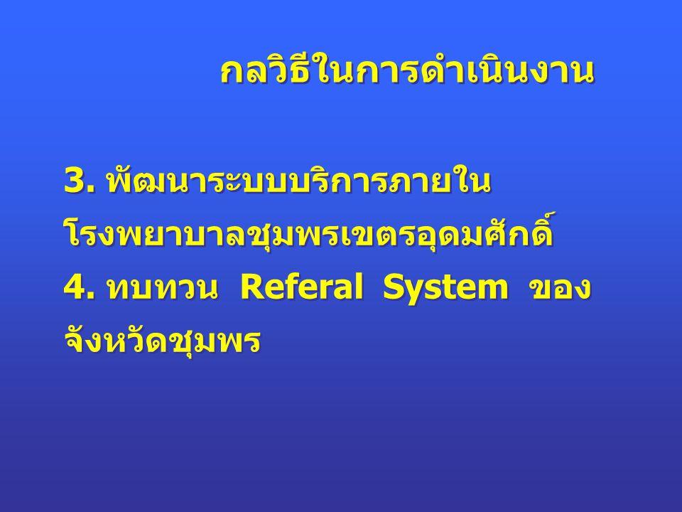 3. พัฒนาระบบบริการภายใน โรงพยาบาลชุมพรเขตรอุดมศักดิ์ 4. ทบทวน Referal System ของ จังหวัดชุมพร 3. พัฒนาระบบบริการภายใน โรงพยาบาลชุมพรเขตรอุดมศักดิ์ 4.