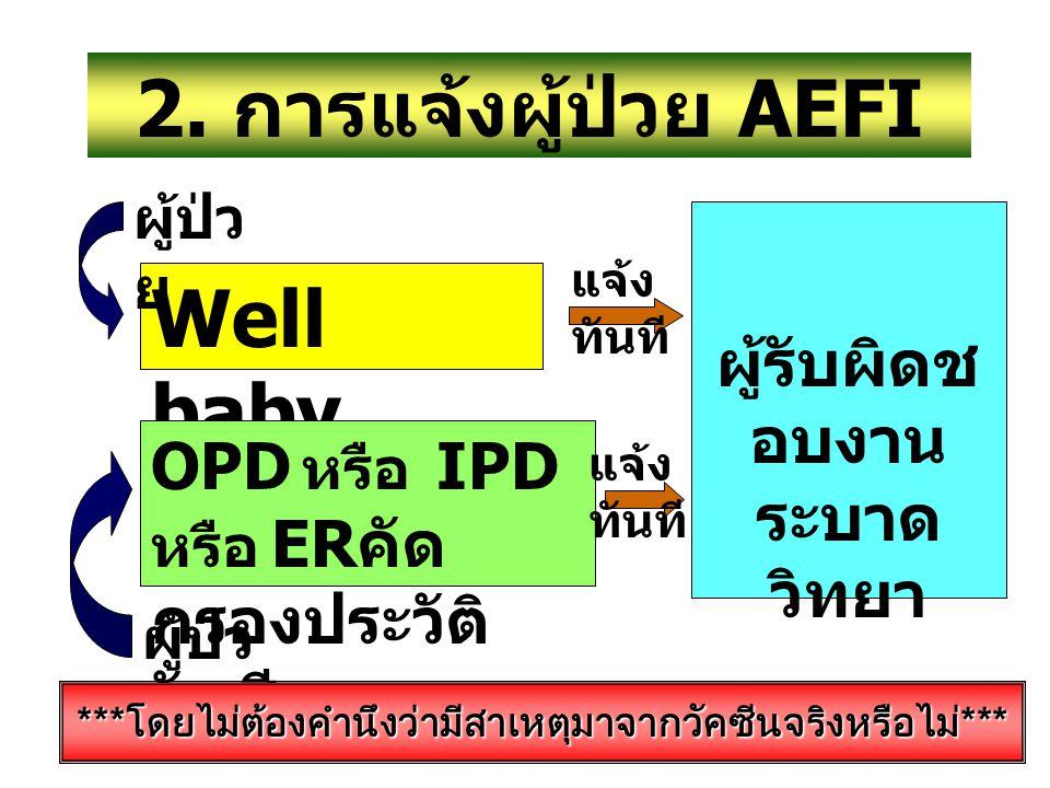 10 2. การแจ้งผู้ป่วย AEFI Well baby clinic OPD หรือ IPD หรือ ER คัด กรองประวัติ วัคซีน ผู้ป่ว ย ผู้รับผิดช อบงาน ระบาด วิทยา แจ้ง ทันที ***โดยไม่ต้องค