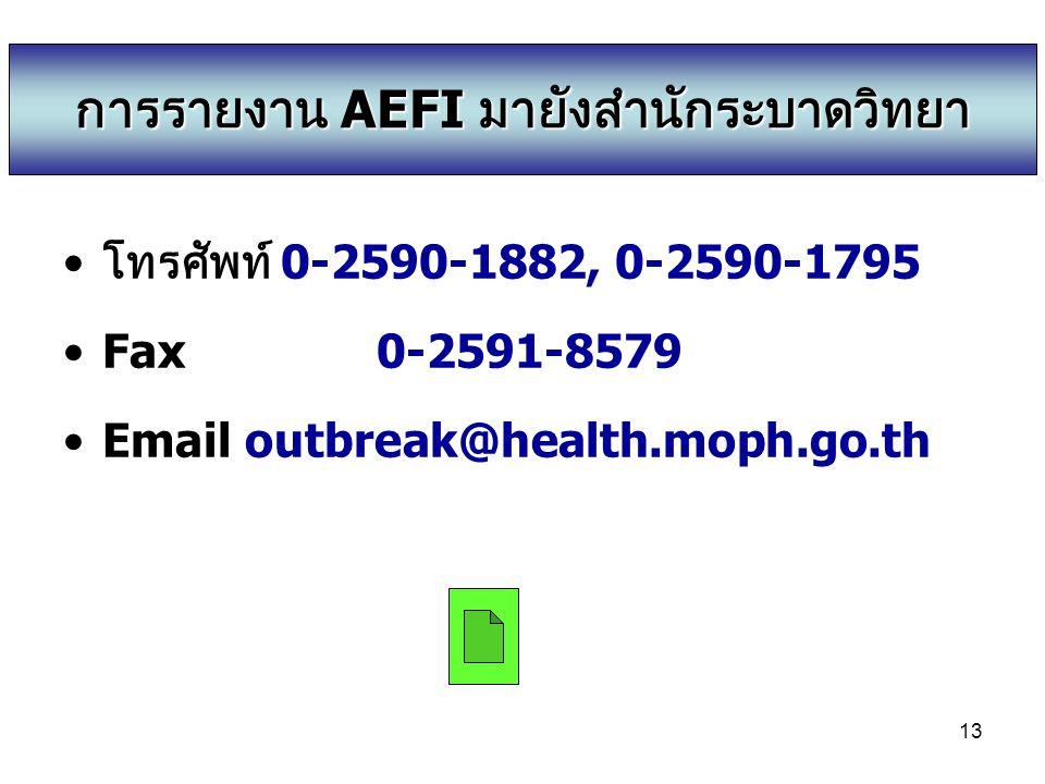 13 การรายงาน AEFI มายังสำนักระบาดวิทยา โทรศัพท์ 0-2590-1882, 0-2590-1795 Fax 0-2591-8579 Email outbreak@health.moph.go.th