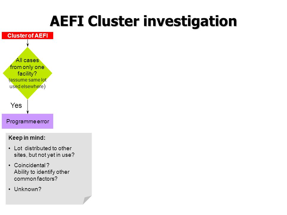 Programme error All cases from only one facility? (assume same lot used elsewhere ) Yes Cluster of AEFI Keep in mind: Lot distributed to other sites,