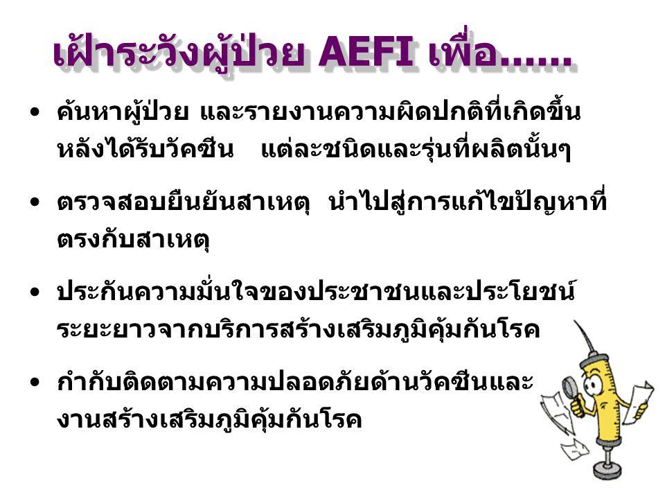 27 ข้อมูลอะไรบ้างที่ควรได้จากการสอบสวน AEFI 4.