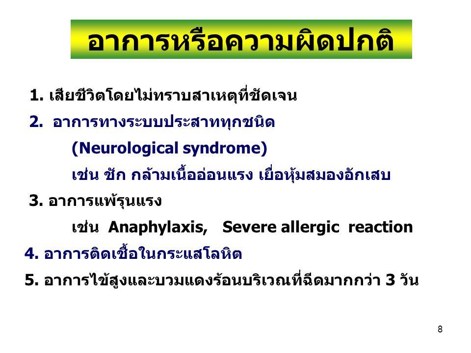 19 การเจ็บป่วยหลังจากรับวัคซีนในครั้งนี้ – วันเริ่มป่วย เวลา – วันรับรักษา HN, AN, อาการ อาการแสดงที่ตรวจพบ อาการนำ อาการสำคัญที่ทำให้มาโรงพยาบาล Vital signs การตรวจร่างกาย ( ตามบันทึกของแพทย์ ) – การวินิจฉัย – แพทย์ผู้รักษา – ผลการรักษา : หาย ยังรักษาอยู่ ตาย มีภาวะแทรกซ้อน refer รพ.................