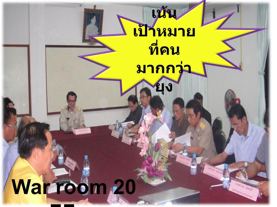 War room 20 กพ.55 เน้น เป้าหมาย ที่คน มากกว่า ยุง
