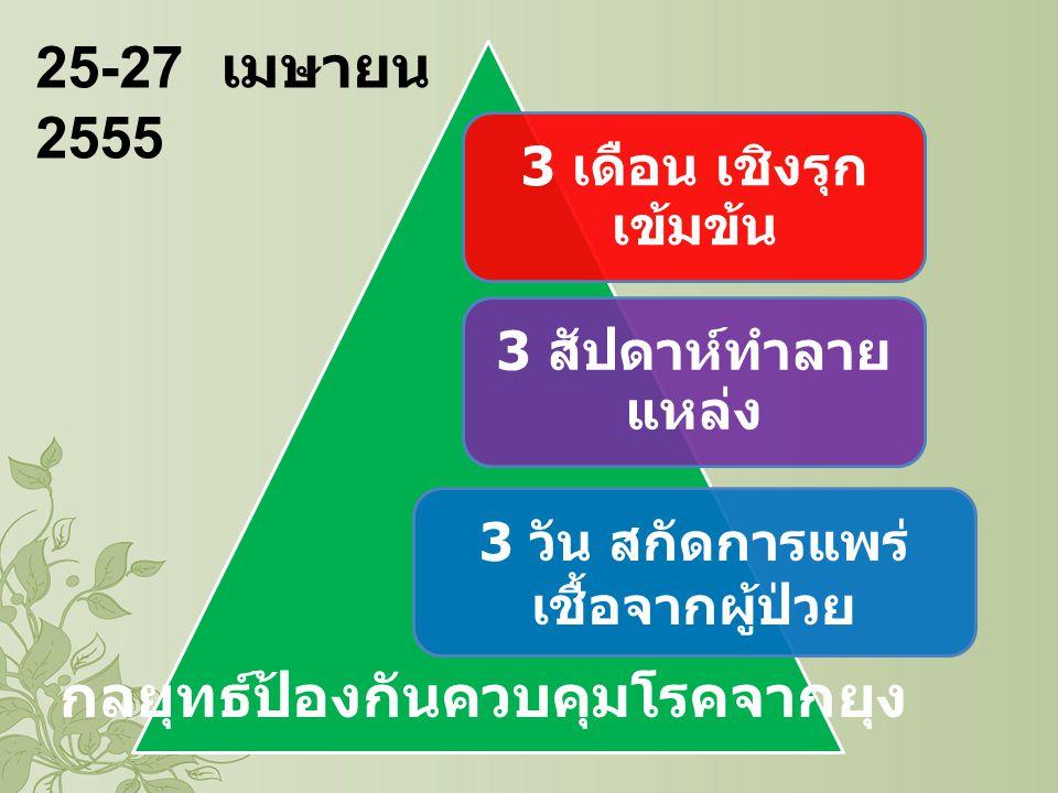 จุดตรวจของจังหวัดเพชรบุรี ช่วง เทศกาลสงกรานต์ 2555 จำนวน 24 จุด 1.