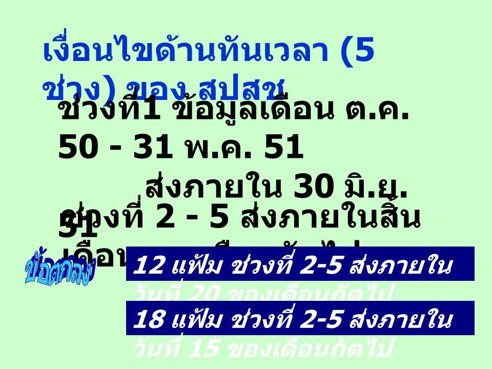 เงื่อนไขด้านทันเวลา (5 ช่วง ) ของ สปสช ช่วงที่ 1 ข้อมูลเดือน ต. ค. 50 - 31 พ. ค. 51 ส่งภายใน 30 มิ. ย. 51 ช่วงที่ 2 - 5 ส่งภายในสิ้น เดือนของเดือนถัดไ