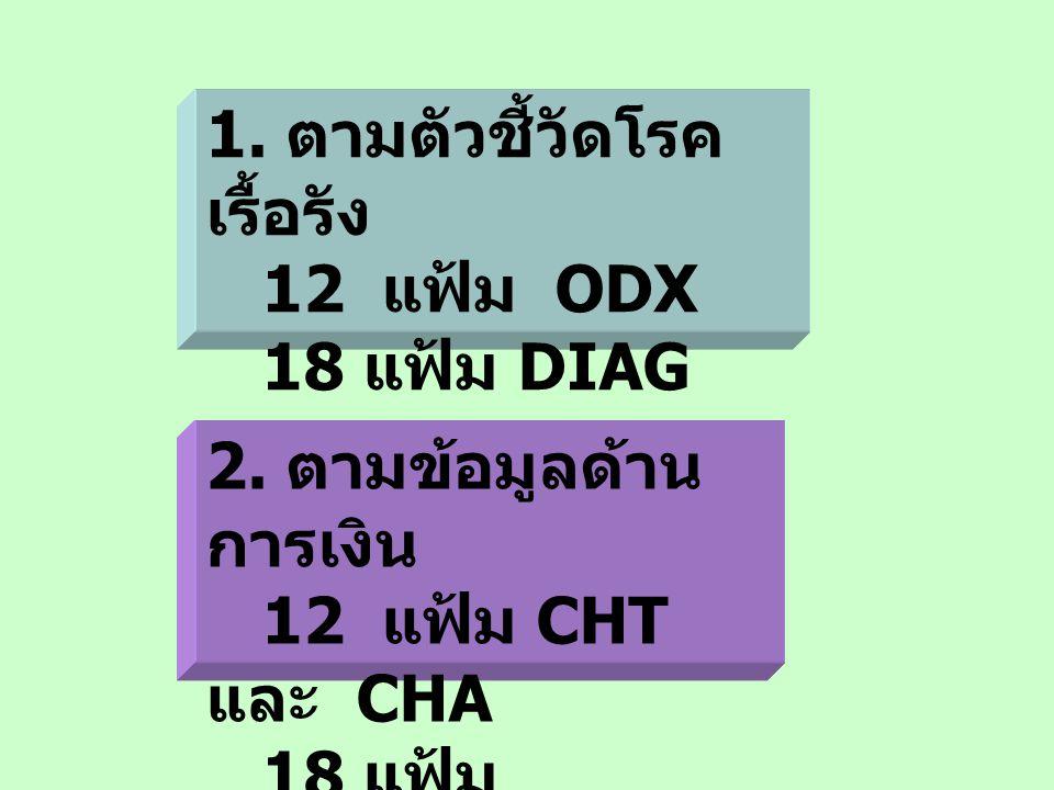 1. ตามตัวชี้วัดโรค เรื้อรัง 12 แฟ้ม ODX 18 แฟ้ม DIAG 2. ตามข้อมูลด้าน การเงิน 12 แฟ้ม CHT และ CHA 18 แฟ้ม SERVICE