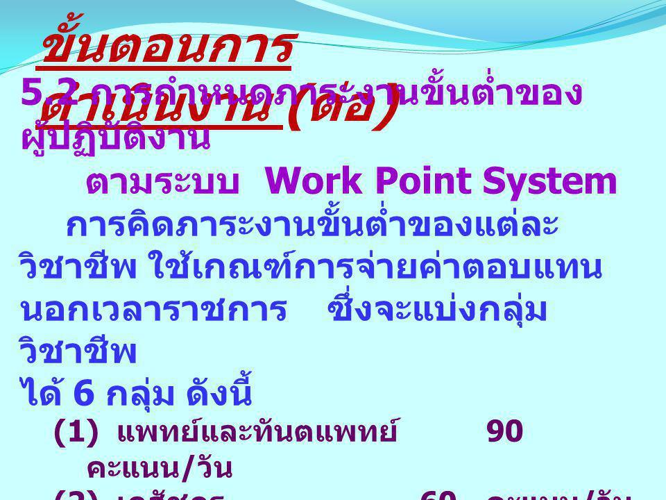ขั้นตอนการ ดำเนินงาน ( ต่อ ) 5.2 การกำหนดภาระงานขั้นต่ำของ ผู้ปฏิบัติงาน ตามระบบ Work Point System การคิดภาระงานขั้นต่ำของแต่ละ วิชาชีพ ใช้เกณฑ์การจ่า