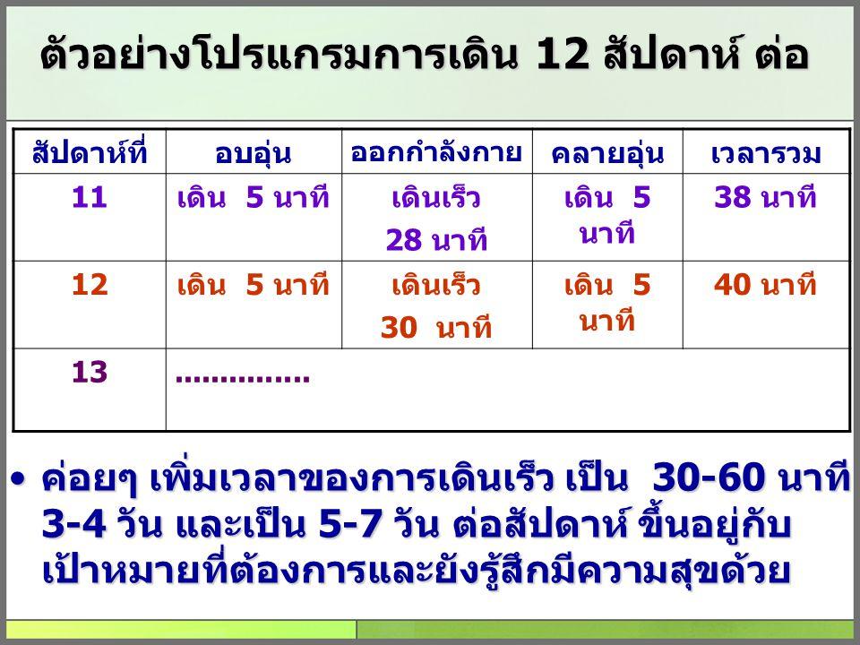ตัวอย่างโปรแกรมการเดิน 12 สัปดาห์ ต่อ สัปดาห์ที่อบอุ่น ออกกำลังกาย คลายอุ่นเวลารวม 11เดิน 5 นาทีเดินเร็ว 28 นาที เดิน 5 นาที 38 นาที 12เดิน 5 นาทีเดิน