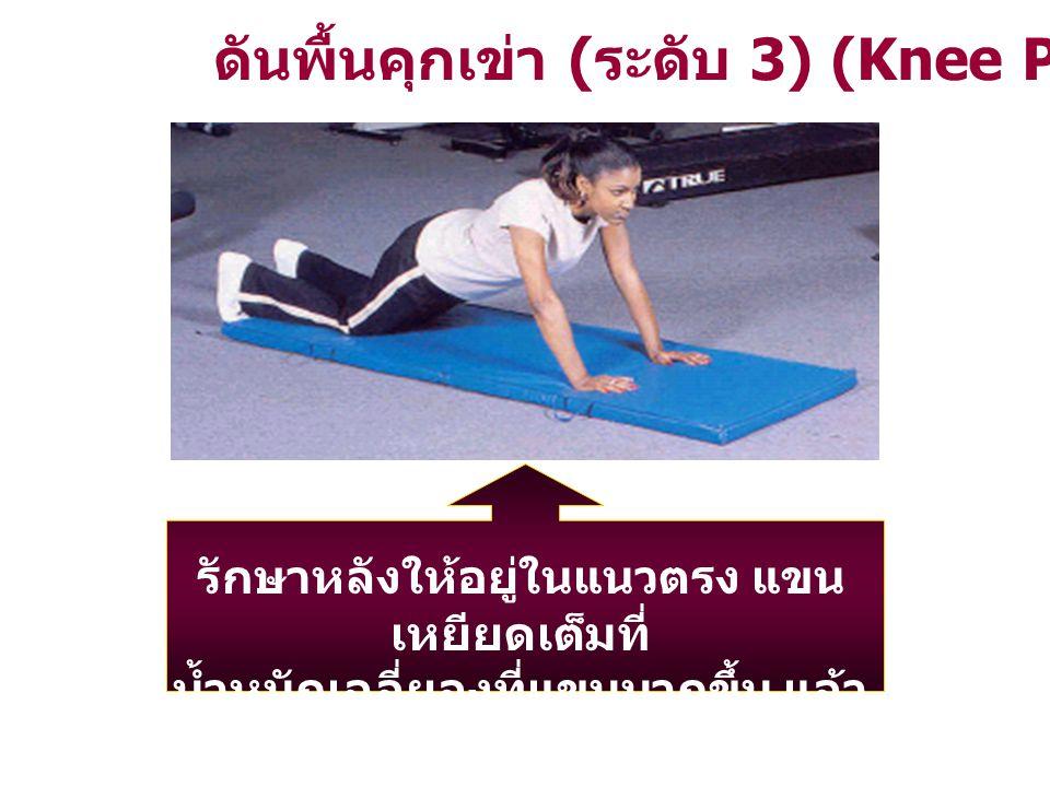 ดันพื้นคุกเข่า ( ระดับ 3) (Knee Push – Up) รักษาหลังให้อยู่ในแนวตรง แขน เหยียดเต็มที่ น้ำหนักเฉลี่ยลงที่แขนมากขึ้น แล้ว งอศอกหย่อนลำตัวลงสู่พื้น