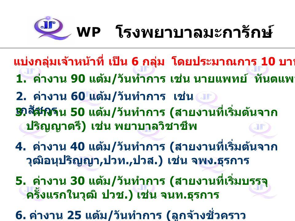 โรงพยาบาลมะการักษ์ WP แบ่งกลุ่มเจ้าหน้าที่ เป็น 6 กลุ่ม โดยประมาณการ 10 บาท / แต้ม 1. ค่างาน 90 แต้ม / วันทำการ เช่น นายแพทย์ ทันตแพทย์ 2. ค่างาน 60 แ