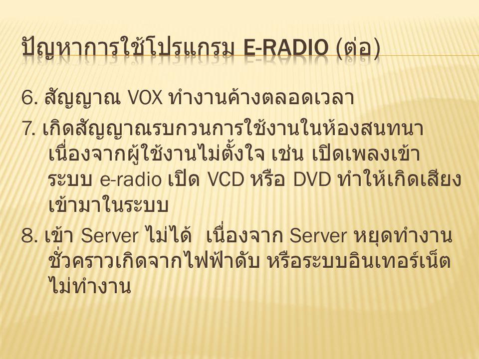 6. สัญญาณ VOX ทำงานค้างตลอดเวลา 7. เกิดสัญญาณรบกวนการใช้งานในห้องสนทนา เนื่องจากผู้ใช้งานไม่ตั้งใจ เช่น เปิดเพลงเข้า ระบบ e-radio เปิด VCD หรือ DVD ทำ