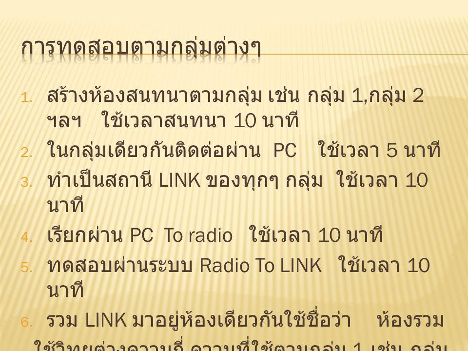 1. สร้างห้องสนทนาตามกลุ่ม เช่น กลุ่ม 1, กลุ่ม 2 ฯลฯ ใช้เวลาสนทนา 10 นาที 2. ในกลุ่มเดียวกันติดต่อผ่าน PC ใช้เวลา 5 นาที 3. ทำเป็นสถานี LINK ของทุกๆ กล
