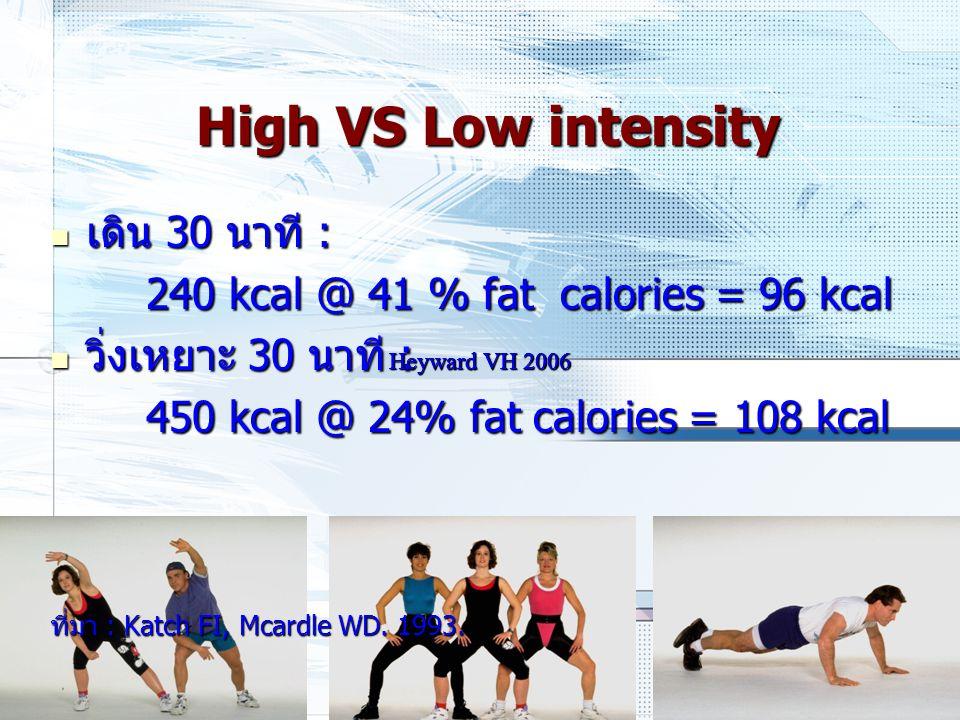 High VS Low intensity เดิน 30 นาที : เดิน 30 นาที : 240 kcal @ 41 % fat calories = 96 kcal วิ่งเหยาะ 30 นาที : วิ่งเหยาะ 30 นาที : 450 kcal @ 24% fat