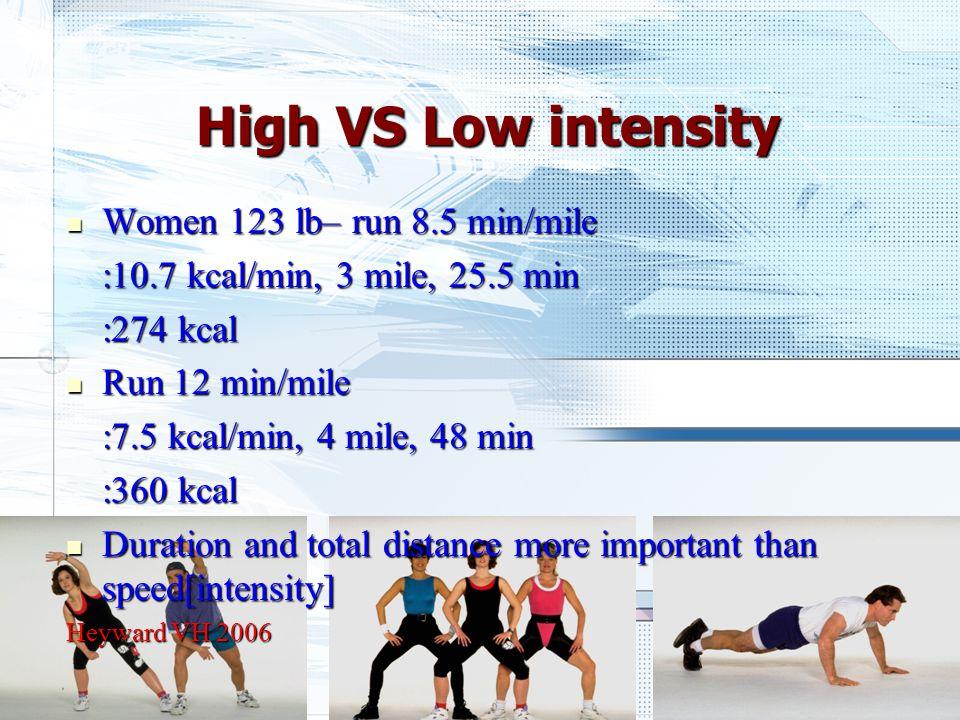 High VS Low intensity Women 123 lb– run 8.5 min/mile Women 123 lb– run 8.5 min/mile :10.7 kcal/min, 3 mile, 25.5 min :274 kcal Run 12 min/mile Run 12