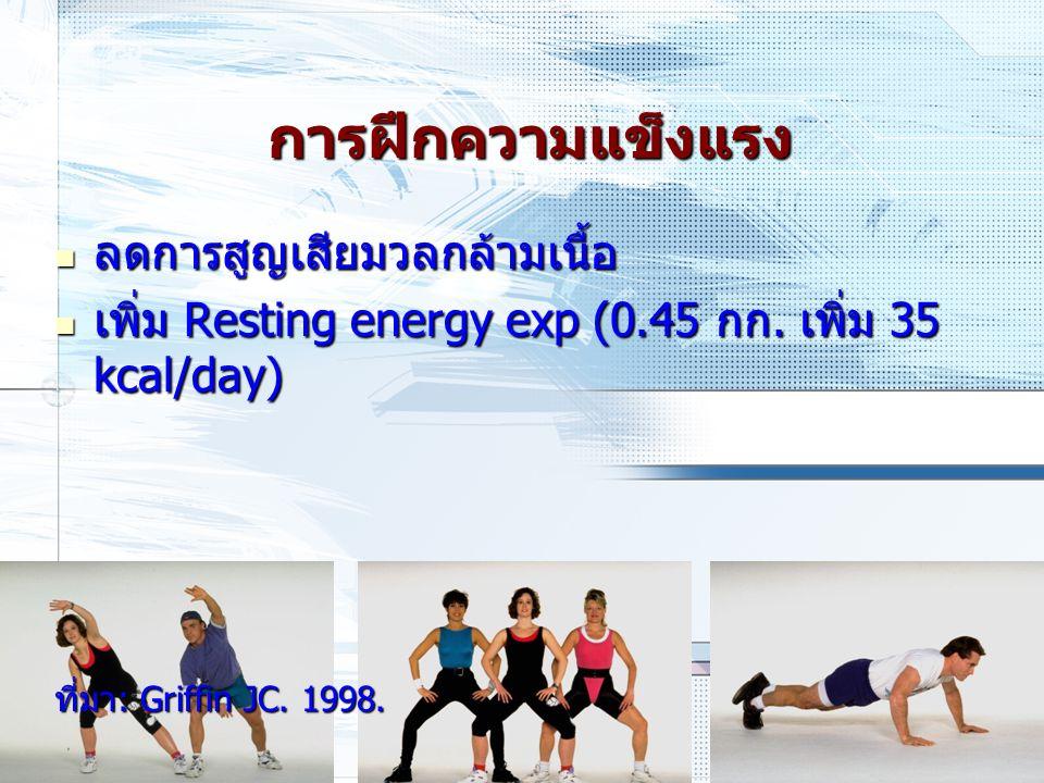 การฝึกความแข็งแรง ลดการสูญเสียมวลกล้ามเนื้อ ลดการสูญเสียมวลกล้ามเนื้อ เพิ่ม Resting energy exp (0.45 กก. เพิ่ม 35 kcal/day) เพิ่ม Resting energy exp (