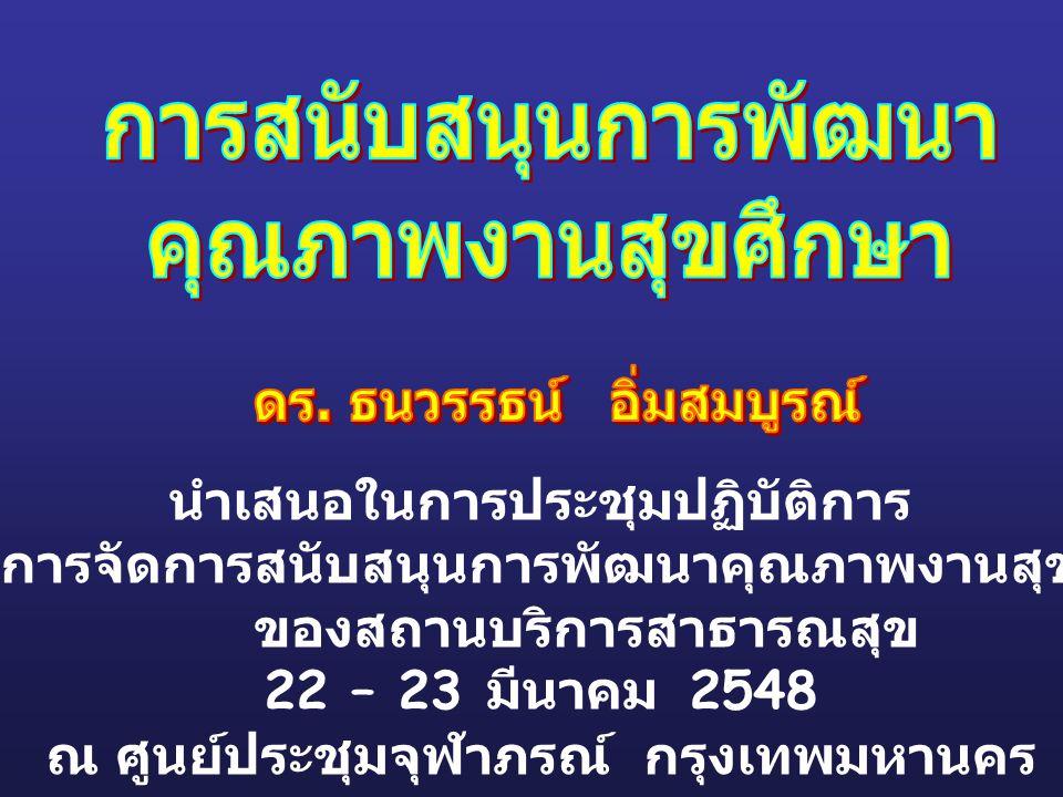 นำเสนอในการประชุมปฏิบัติการ เรื่อง การจัดการสนับสนุนการพัฒนาคุณภาพงานสุขศึกษา ของสถานบริการสาธารณสุข 22 – 23 มีนาคม 2548 ณ ศูนย์ประชุมจุฬาภรณ์ กรุงเทพ