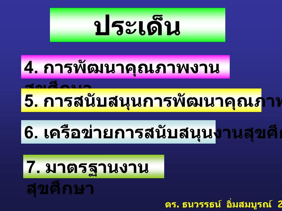 การดำเนินงานตาม ยุทธศาสตร์ สร้างคนไทยแข็งแรง เมืองไทยแข็งแรง 4 มิติ 17 เป้าหมาย 23 ตัวชี้วัด ดร.