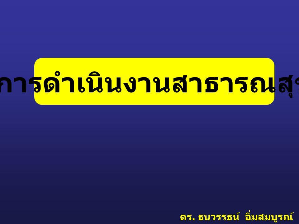 -UC - ยุทธศาสตร์การสร้างสุขภาพ - ยุทธศาสตร์กระทรวงสาธารณสุข - คำประกาศนโยบายและเป้าหมาย เมืองไทยแข็งแรง - ยุทธศาสตร์สร้างคนไทยแข็งแรง เมืองไทยแข็งแรง - Road Map สร้างคนไทยแข็งแรง เมืองไทยแข็งแรง - Non UC - ปฐมภูมิ - ทุติยภูมิ - ตติยภูมิ คนไทย มี สุขภาพ ดี ดร.