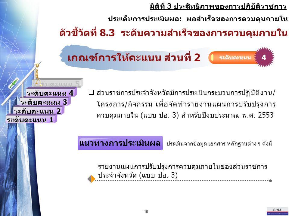10 เกณฑ์การให้คะแนน ส่วนที่ 2 ระดับคะแนน 4  ส่วนราชการประจำจังหวัดมีการประเมินกระบวนการปฏิบัติงาน/ โครงการ/กิจกรรม เพื่อจัดทำรายงานแผนการปรับปรุงการ ควบคุมภายใน (แบบ ปอ.