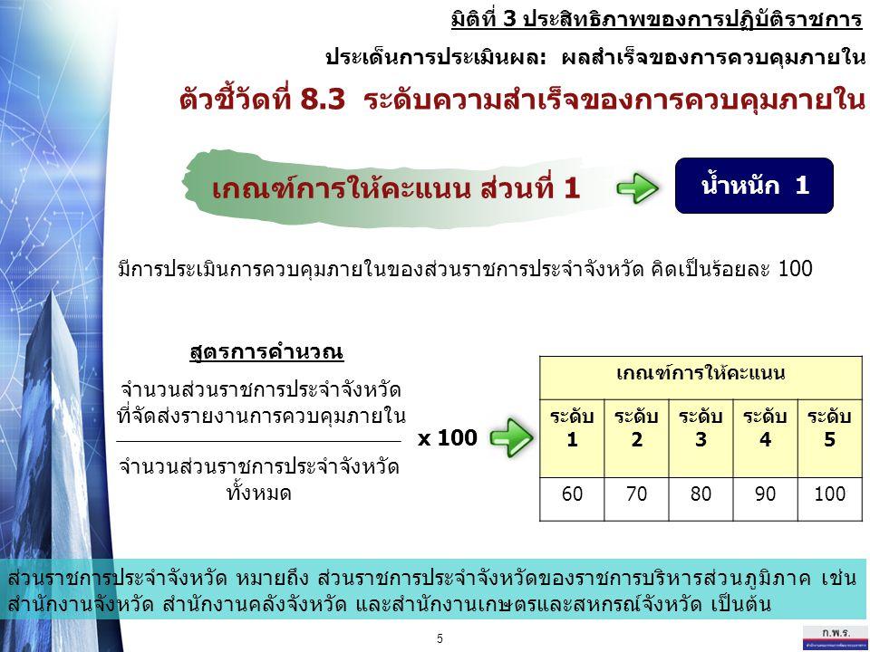 5 เกณฑ์การให้คะแนน ระดับ 1 ระดับ 2 ระดับ 3 ระดับ 4 ระดับ 5 60708090100 สูตรการคำนวณ x 100 จำนวนส่วนราชการประจำจังหวัด ทั้งหมด จำนวนส่วนราชการประจำจังหวัด ที่จัดส่งรายงานการควบคุมภายใน มีการประเมินการควบคุมภายในของส่วนราชการประจำจังหวัด คิดเป็นร้อยละ 100 ส่วนราชการประจำจังหวัด หมายถึง ส่วนราชการประจำจังหวัดของราชการบริหารส่วนภูมิภาค เช่น สำนักงานจังหวัด สำนักงานคลังจังหวัด และสำนักงานเกษตรและสหกรณ์จังหวัด เป็นต้น เกณฑ์การให้คะแนน ส่วนที่ 1 น้ำหนัก 1 ตัวชี้วัดที่ 8.3 ระดับความสำเร็จของการควบคุมภายใน มิติที่ 3 ประสิทธิภาพของการปฏิบัติราชการ ประเด็นการประเมินผล: ผลสำเร็จของการควบคุมภายใน