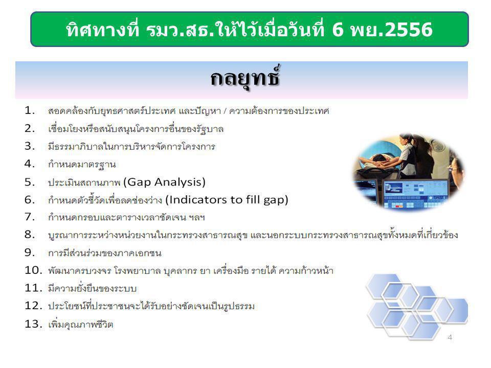 รายจ่าย ประจำ ภารกิจ พื้นฐาน ยุทธศาสตร์กระทรวง ปี 2558 ขั้นต่ำส่วนกลาง1.