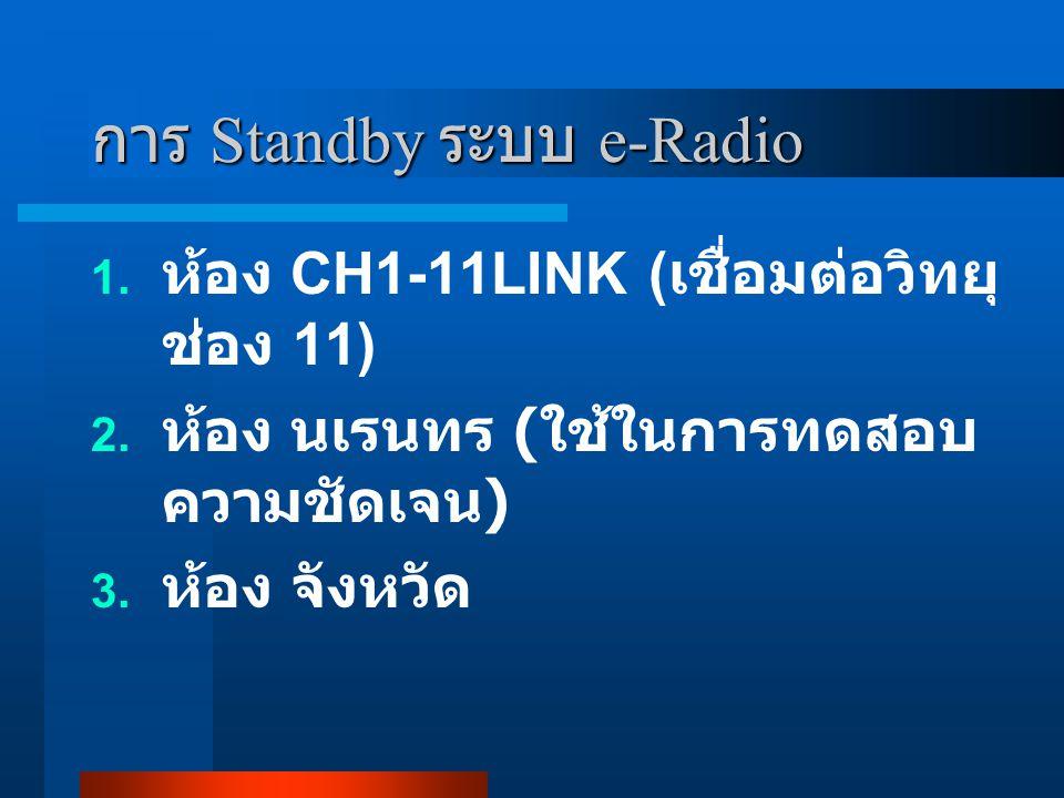 การ Standby ระบบ e-Radio 1. ห้อง CH1-11LINK ( เชื่อมต่อวิทยุ ช่อง 11) 2. ห้อง นเรนทร ( ใช้ในการทดสอบ ความชัดเจน ) 3. ห้อง จังหวัด