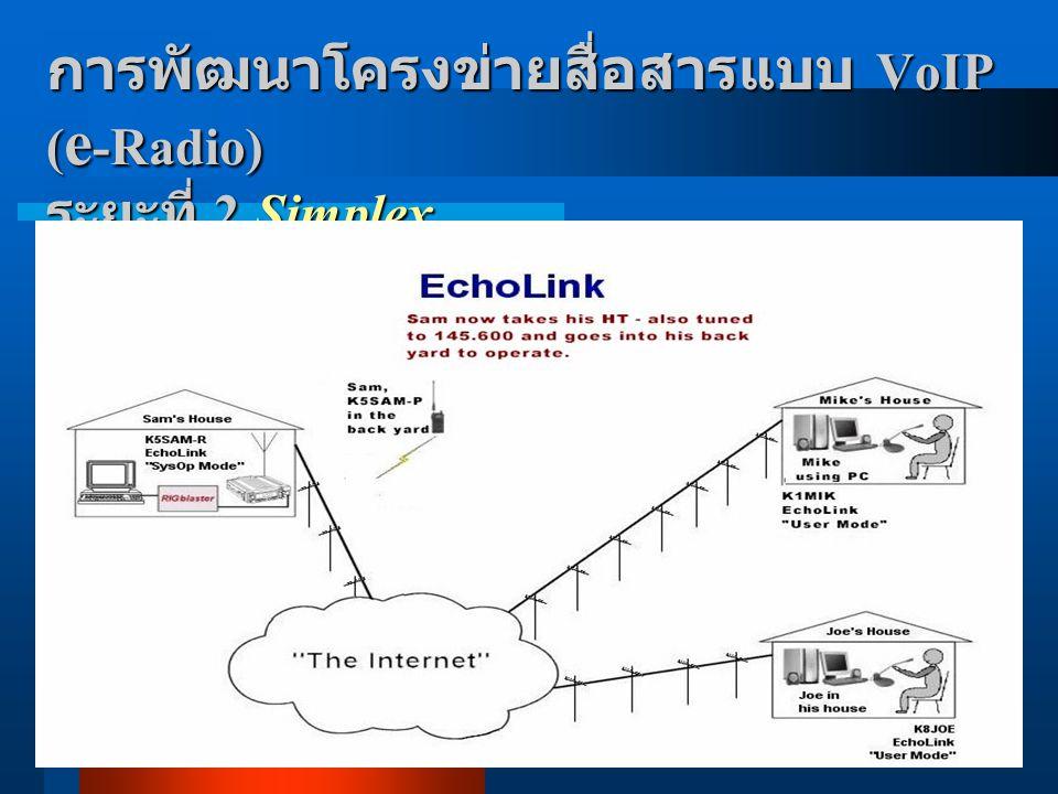 การพัฒนาโครงข่ายสื่อสารแบบ VoIP ( e -Radio) ระยะที่ 2 Simplex