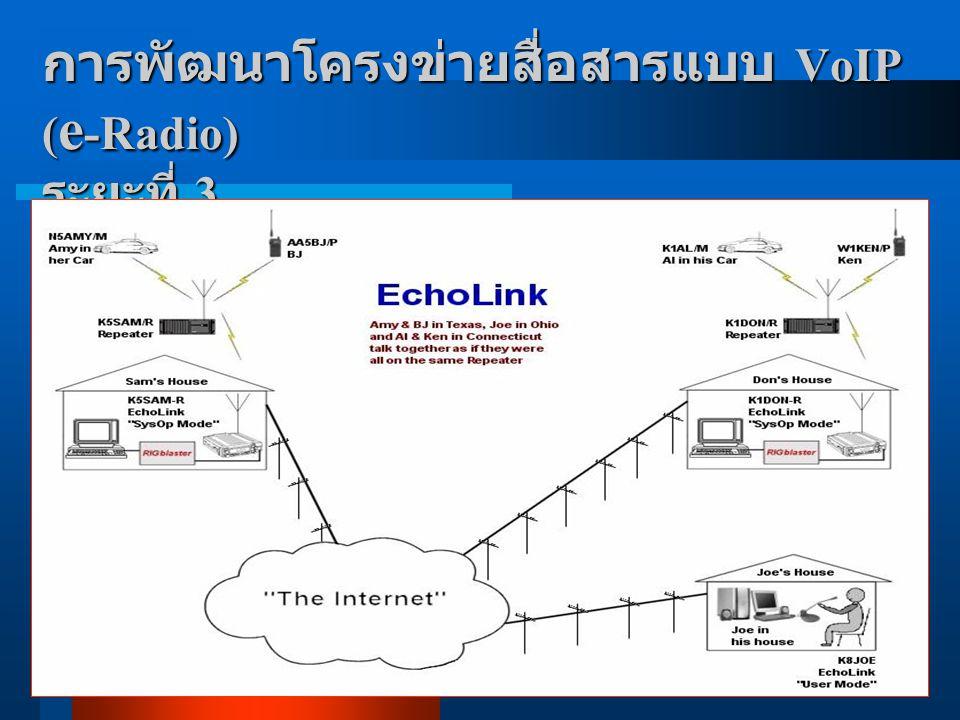 การพัฒนาโครงข่ายสื่อสารแบบ VoIP ( e -Radio) ระยะที่ 3