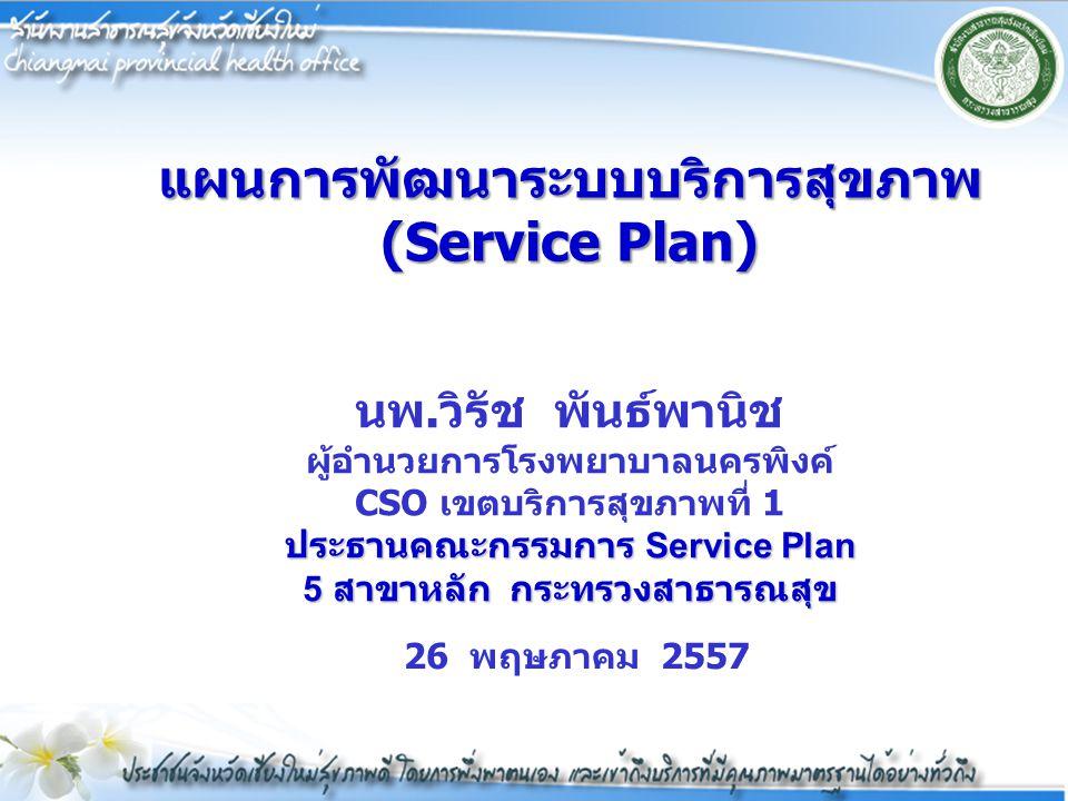 แผนการพัฒนาระบบบริการสุขภาพ (Service Plan) 26 พฤษภาคม 2557 นพ.วิรัช พันธ์พานิช ผู้อำนวยการโรงพยาบาลนครพิงค์ CSO เขตบริการสุขภาพที่ 1 ประธานคณะกรรมการ