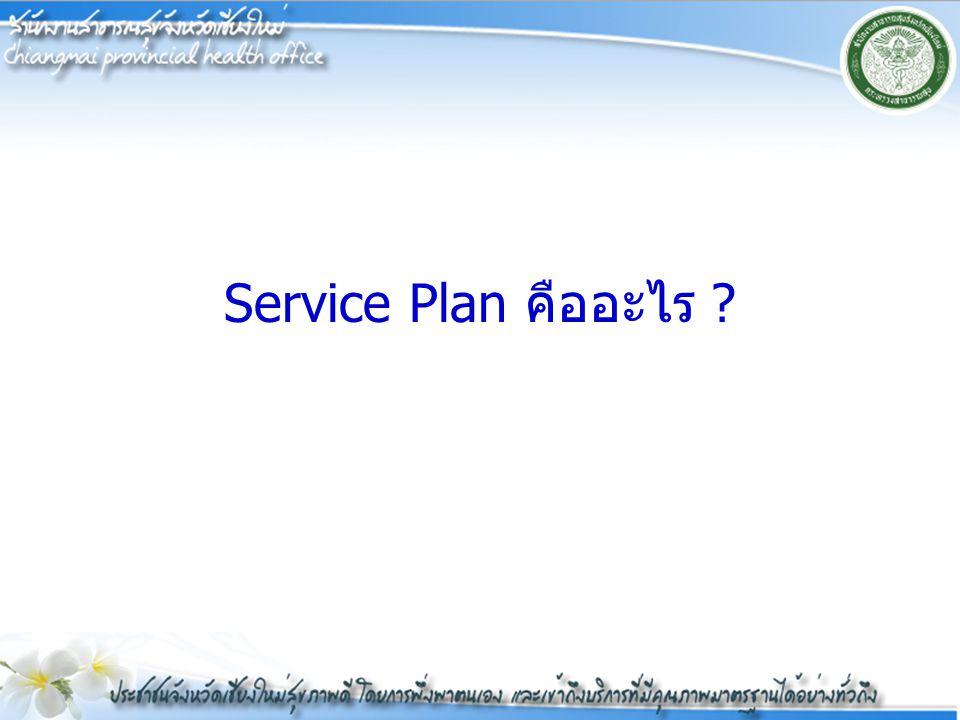 Service Plan คืออะไร ?