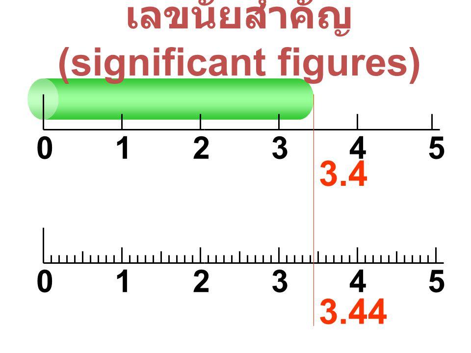 เลขนัยสำคัญ (significant figures) 012345012345012345012345 3.4 3.44