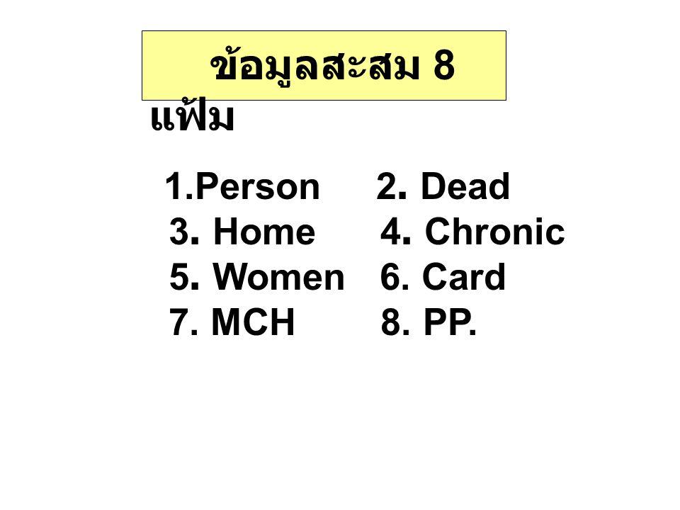 ข้อมูลสะสม 8 แฟ้ม 1.Person 2. Dead 3. Home 4. Chronic 5. Women 6. Card 7. MCH 8. PP.