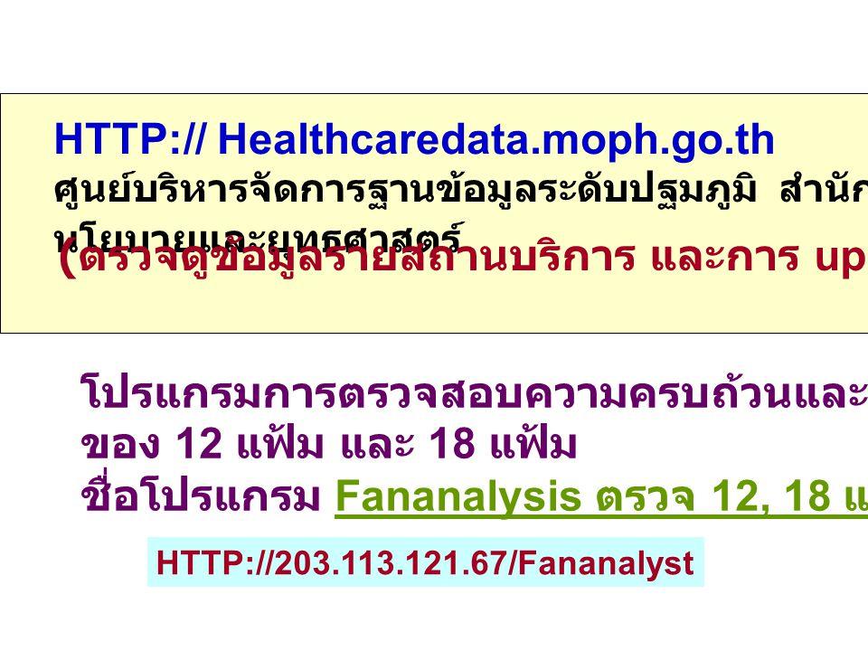 HTTP:// Healthcaredata.moph.go.th ศูนย์บริหารจัดการฐานข้อมูลระดับปฐมภูมิ สำนัก นโยบายและยุทธศาสตร์ ( ตรวจดูข้อมูลรายสถานบริการ และการ update รหัสต่างๆ ) โปรแกรมการตรวจสอบความครบถ้วนและถูกต้อง ของ 12 แฟ้ม และ 18 แฟ้ม ชื่อโปรแกรม Fananalysis ตรวจ 12, 18 แฟ้ม HTTP://203.113.121.67/Fananalyst