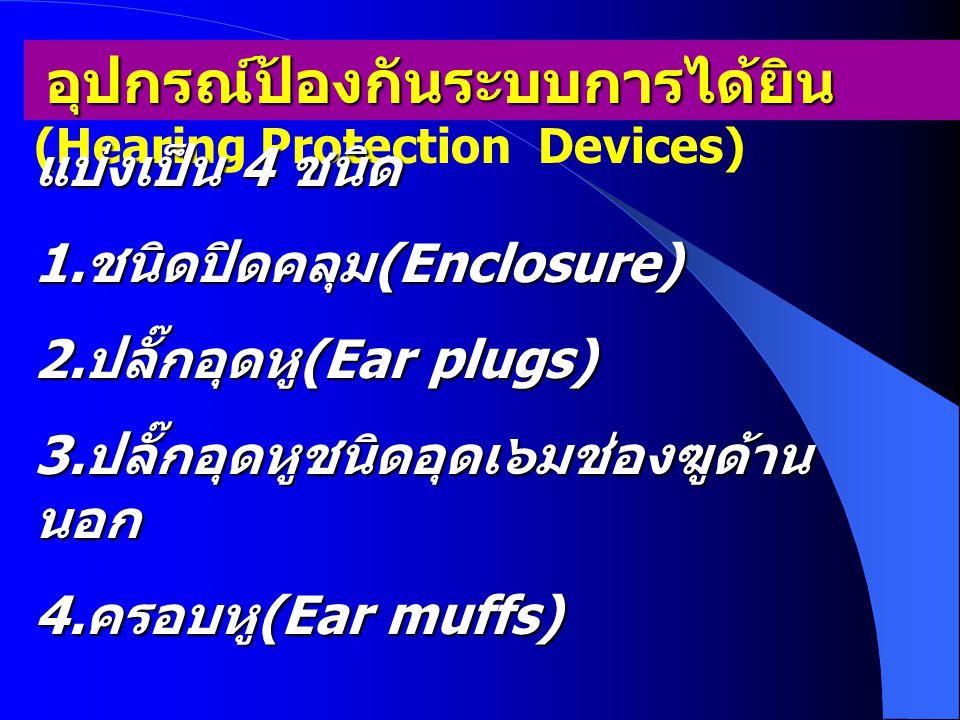 อุปกรณ์ป้องกันระบบการได้ยิน อุปกรณ์ป้องกันระบบการได้ยิน (Hearing Protection Devices) แบ่งเป็น 4 ชนิด 1. ชนิดปิดคลุม (Enclosure) 2. ปลั๊กอุดหู (Ear plu