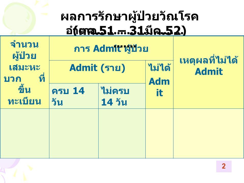 3 Case notification of new PTB SS positive ระหว่างเดือน ต.