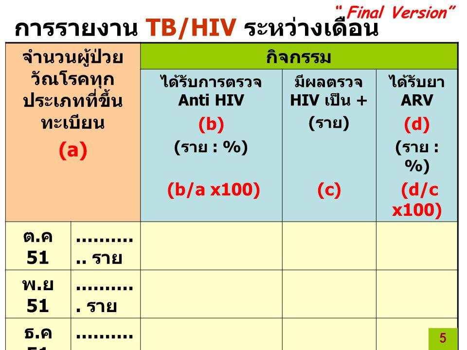 การรายงาน TB/HIV ระหว่างเดือน ต.ค – มี.