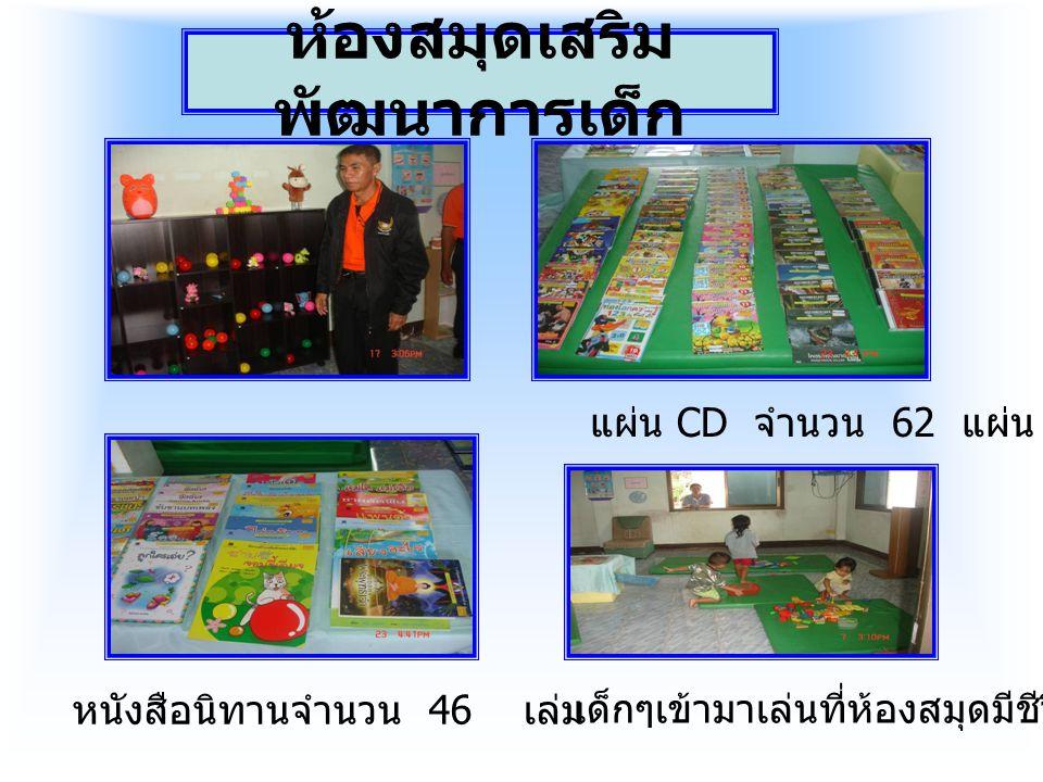 ห้องสมุดเสริม พัฒนาการเด็ก หนังสือนิทานจำนวน 46 เล่ม แผ่น CD จำนวน 62 แผ่น เด็กๆเข้ามาเล่นที่ห้องสมุดมีชีวิต