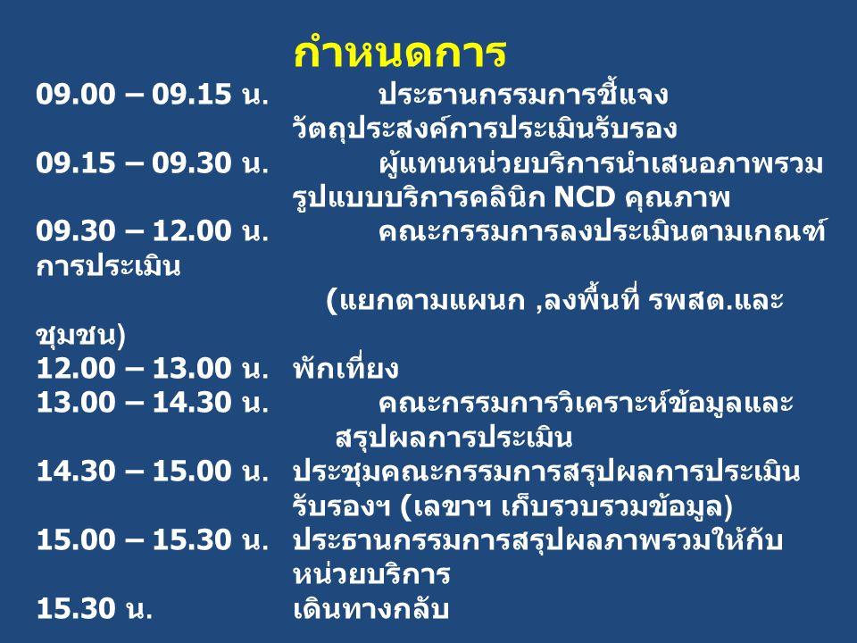 กำหนดการ 09.00 – 09.15 น.ประธานกรรมการชี้แจง วัตถุประสงค์การประเมินรับรอง 09.15 – 09.30 น.